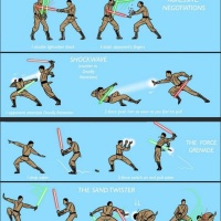 Alternate Star Wars Lightsaber Techniques - Not Canon, Just Funny!